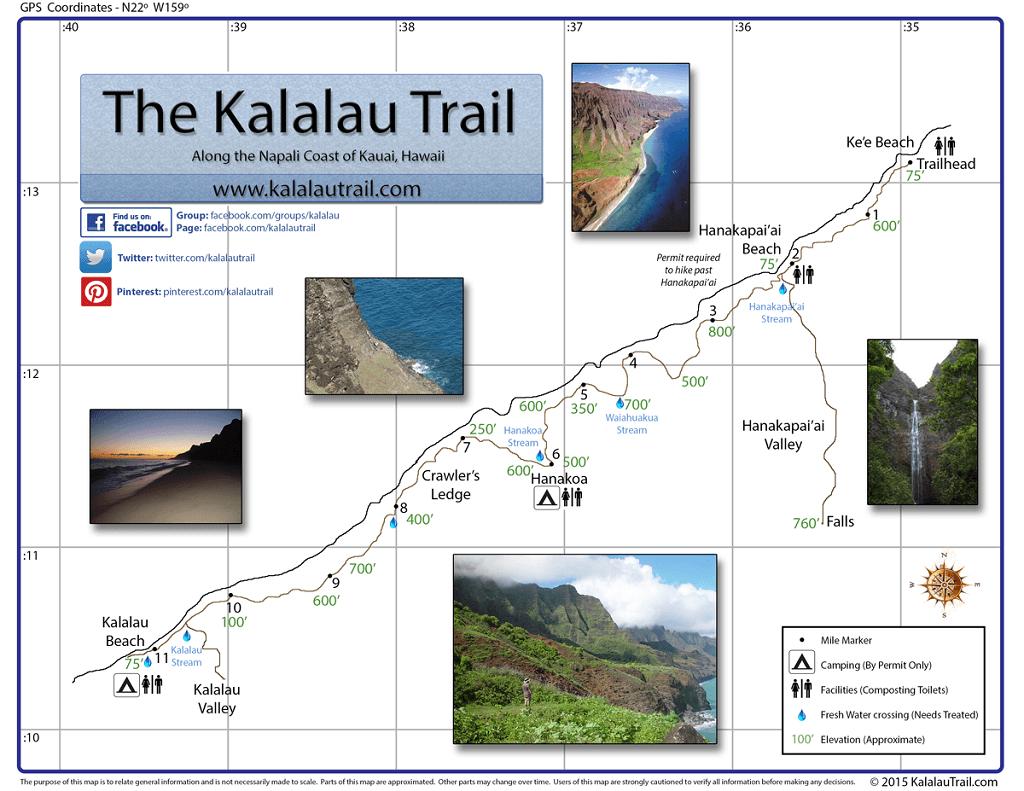 Тропа Калалау